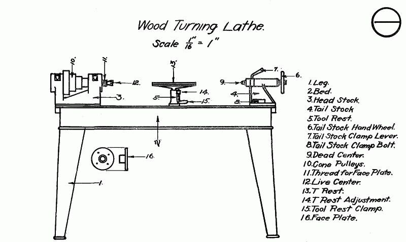 Woodturning Course 1919 Wood Turning Lathe Description